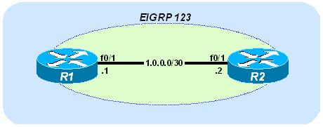 eigrp_123